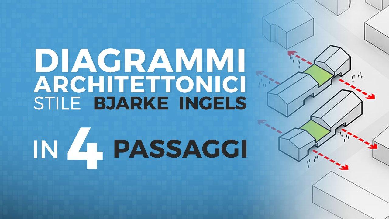 Diagrammi di architettura stile Bjarke Ingels in 4 passaggi.
