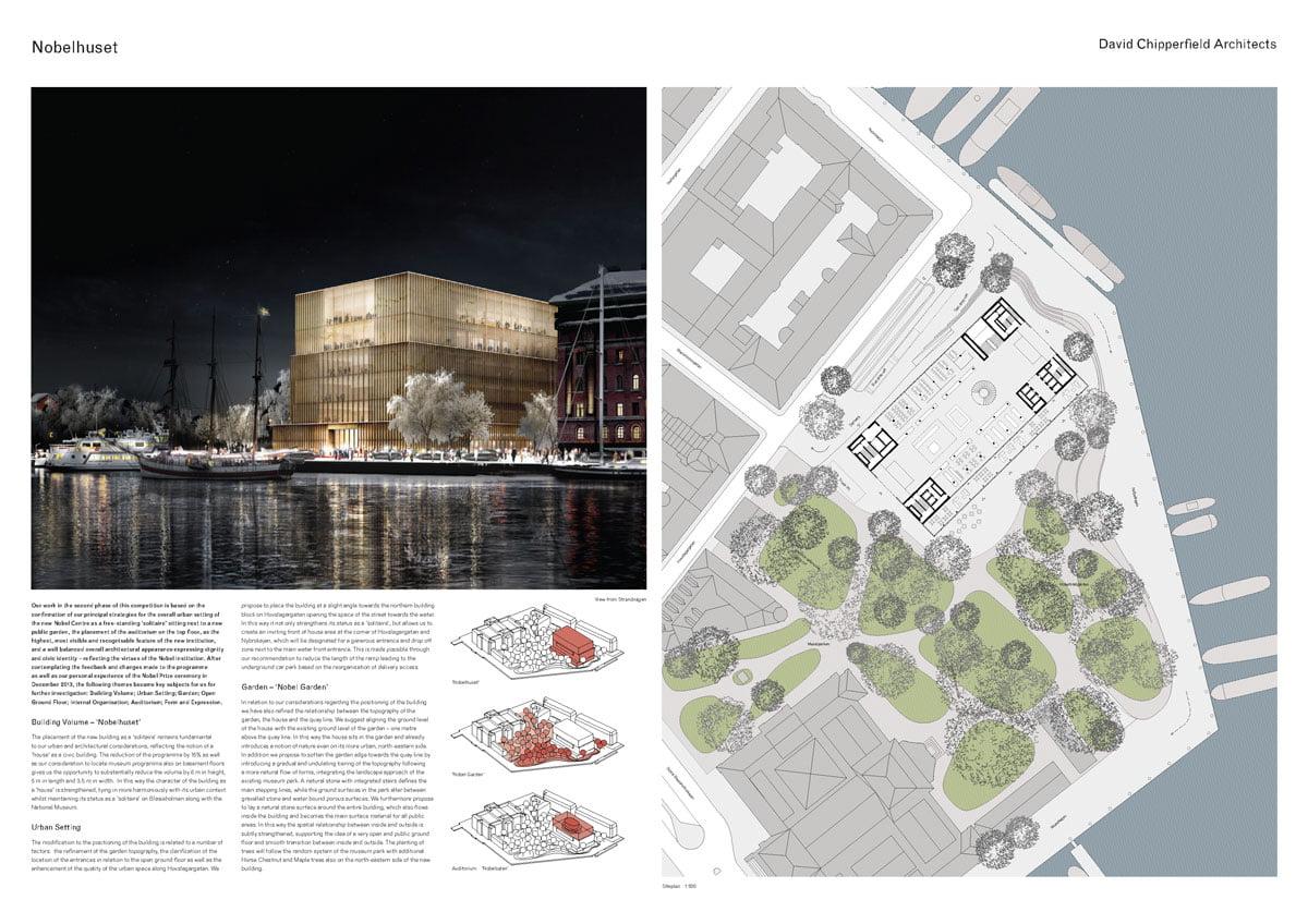 Impaginazione tavole di architettura guida al layout for Immagine di un disegno di architetto