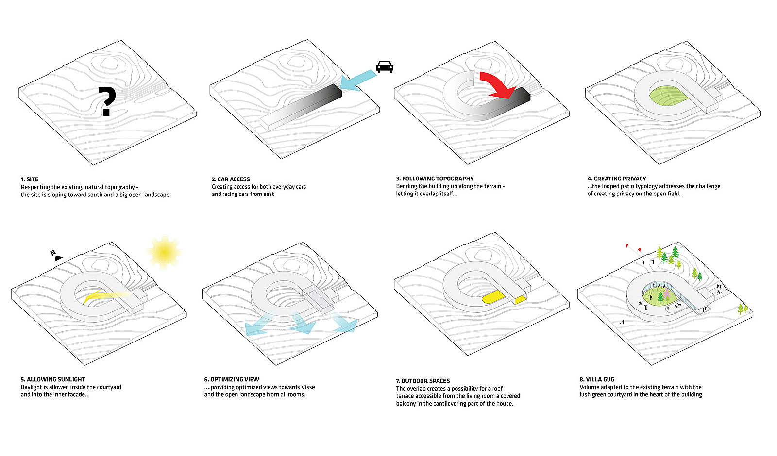 Studio Di Architettura In Inglese diagrammi di architettura: impara le strategie di bjarke ingels.