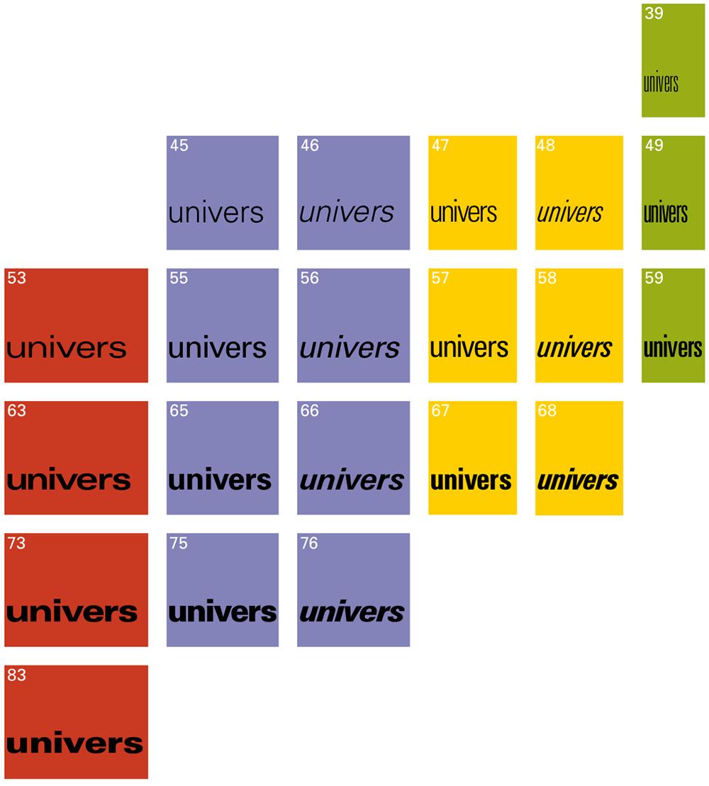 Griglia sinottica di Univers